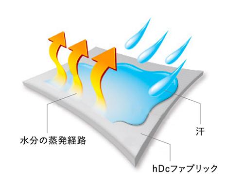 hDcテクノロジー(吸汗速乾・体温コントロール)