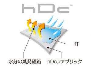 hdc01