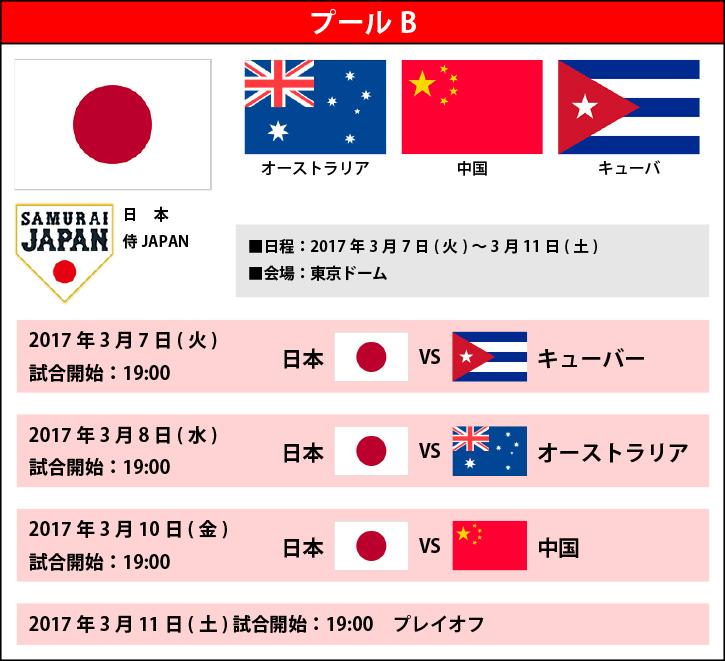 WBC日本組み合わせ