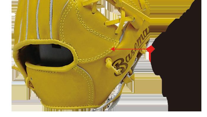野球グローブのステッチカラー