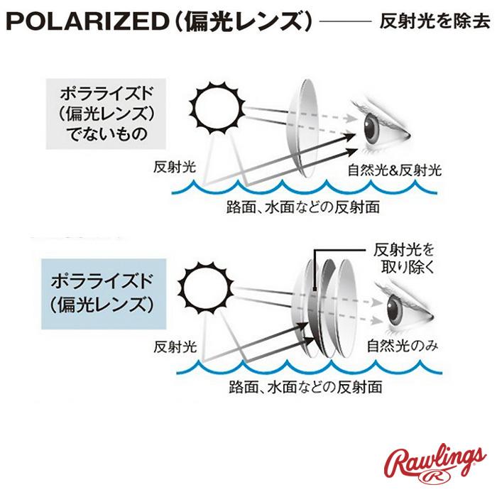 偏光レンズの説明