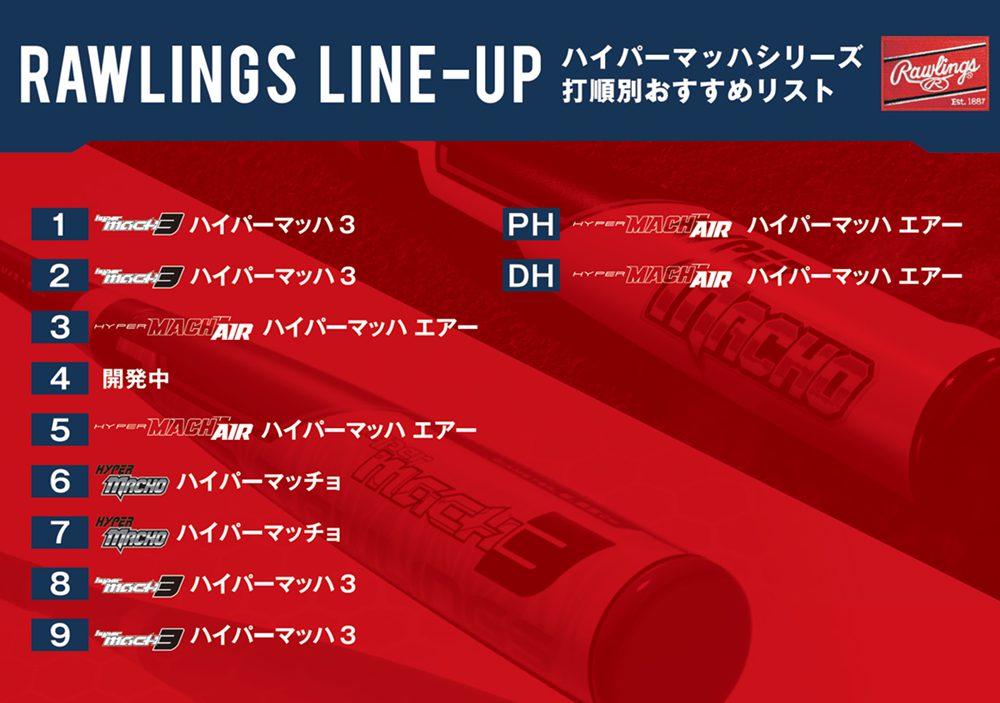 ローリングスハイパーマッハシリーズの打順ラインナップ