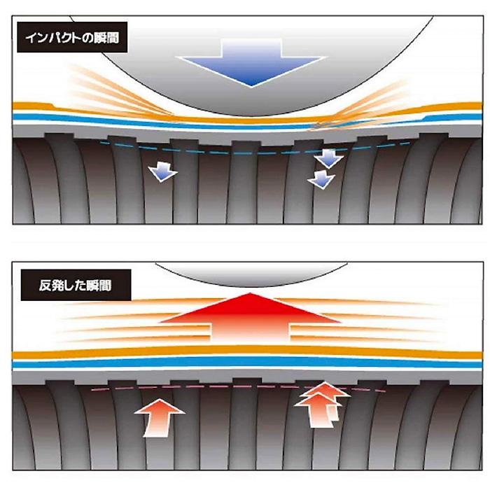 ライズアーチJの内部構造