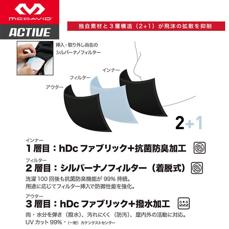 マクダビッドスポーツマスクの3層構造図解