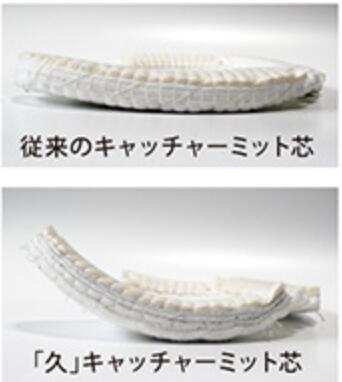 ハタケヤマ硬式キャッチャーミットの「久」シリーズの芯
